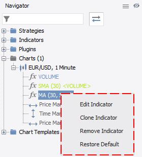 Edit Indicator Nav