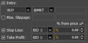 price input
