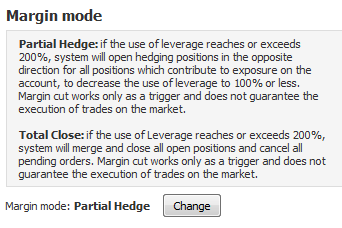 Use of Leverage 1
