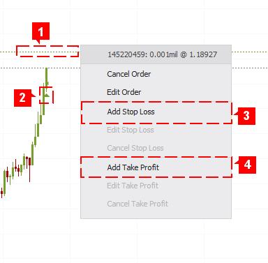 Add SLTP Chart