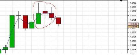 indicator_catalog_4