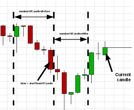 strategy_indicators_overview_2