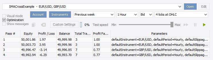 Tester Optimization