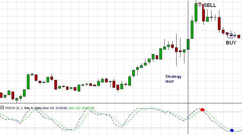 indicator_catalog_14