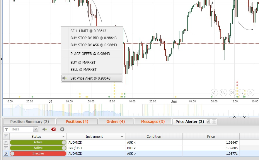 Price alerts from chart and toolbar
